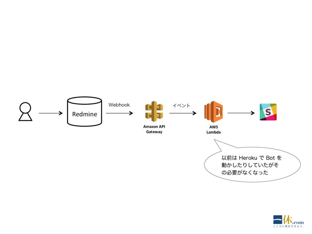 Redmine AWS Lambda Amazon API Gateway Ҏલ)FSPL...