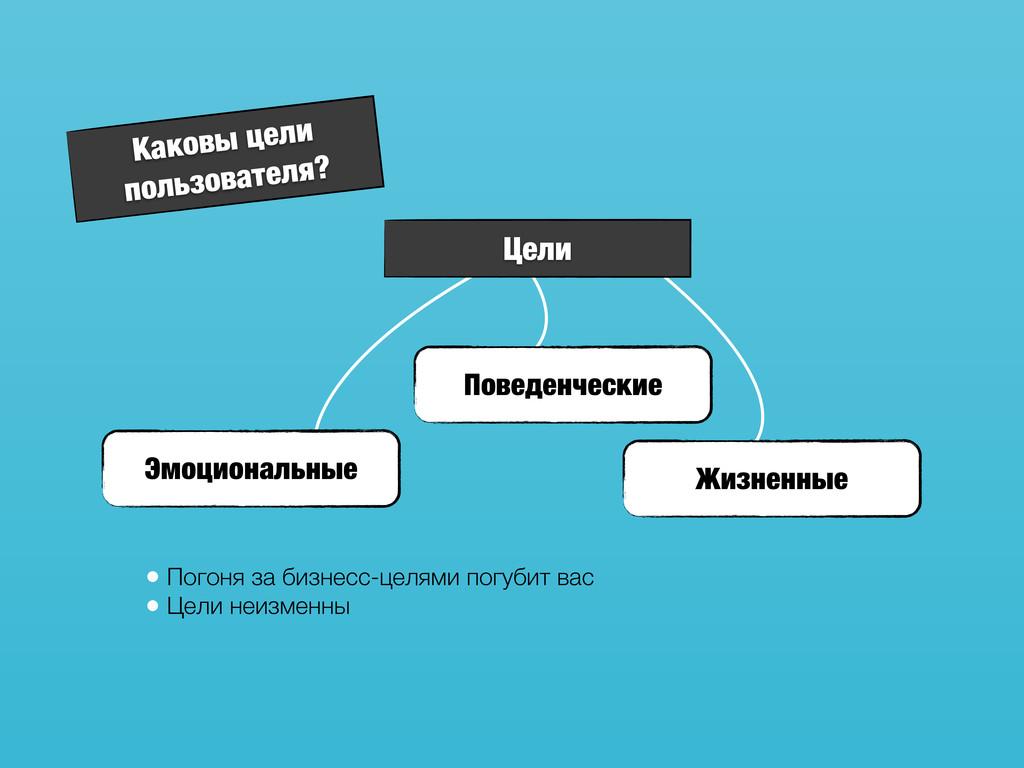 Каковы цели пользователя? • Погоня за бизнесс-ц...
