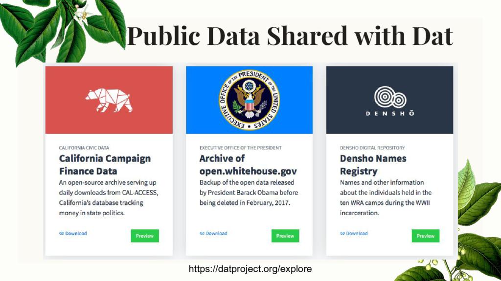 Public Data Shared with Dat https://datproject....