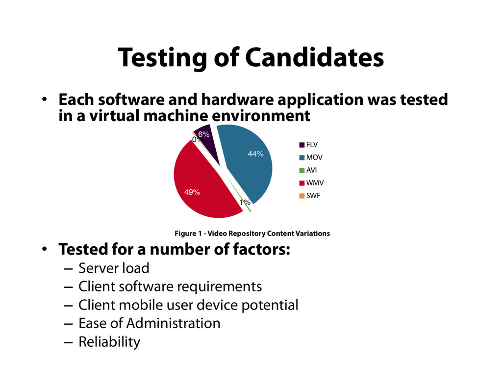 Testing of Candidates •  Each software and hard...