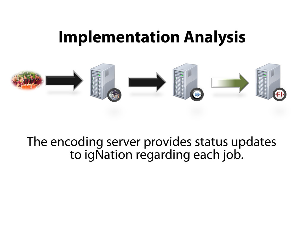 The encoding server provides status updates to ...
