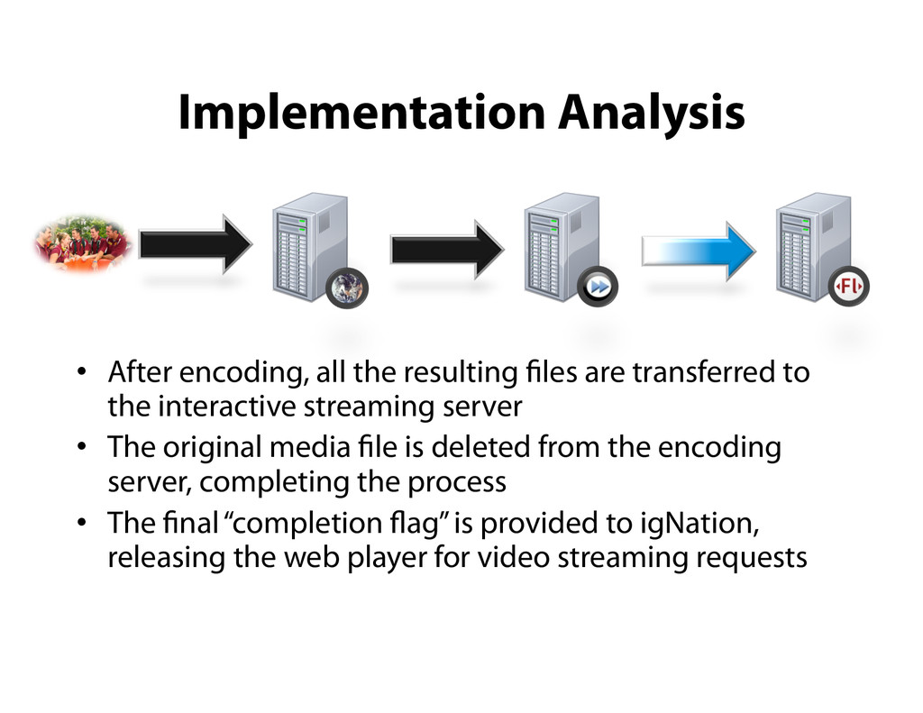 •  After encoding, all the resulting les are tr...