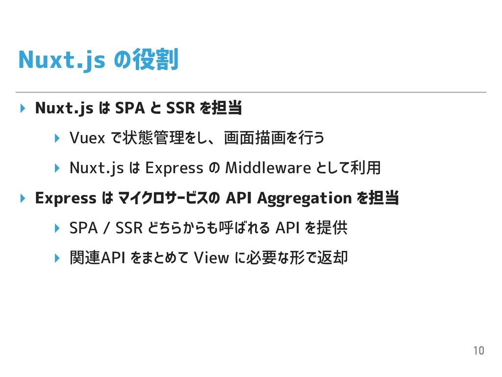 Nuxt.js の役割 ▸ Nuxt.js は SPA と SSR を担当 ▸ Vuex で状...