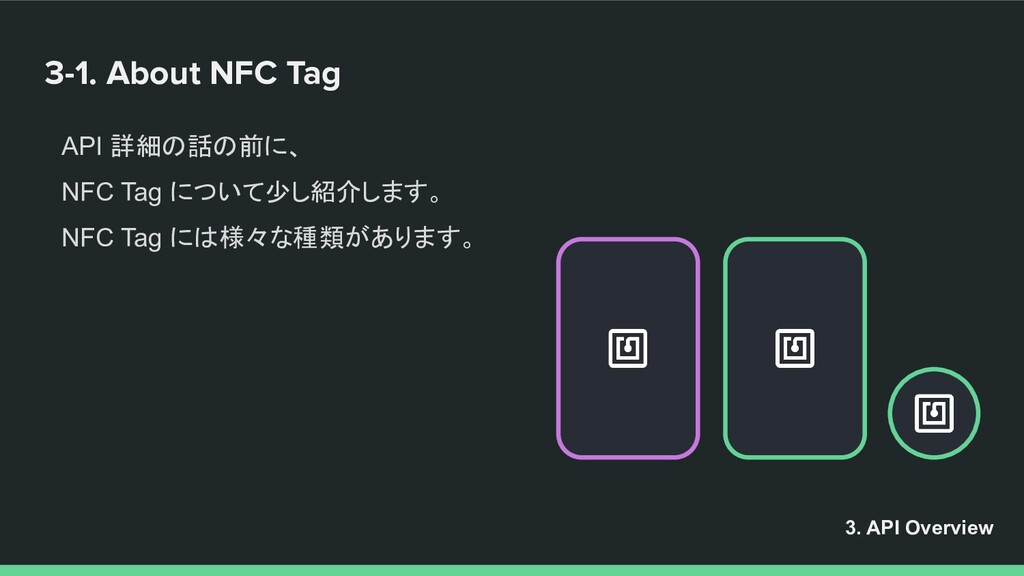 3-1. About NFC Tag API 詳細の話の前に、 NFC Tag について少し紹...