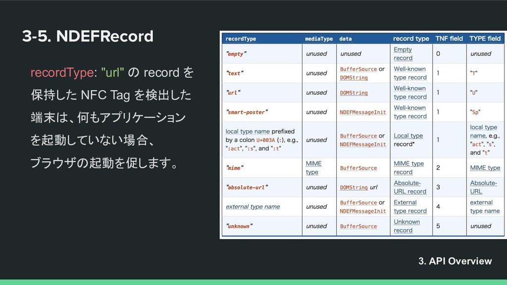 "3-5. NDEFRecord recordType: ""url"" の record を 保持..."