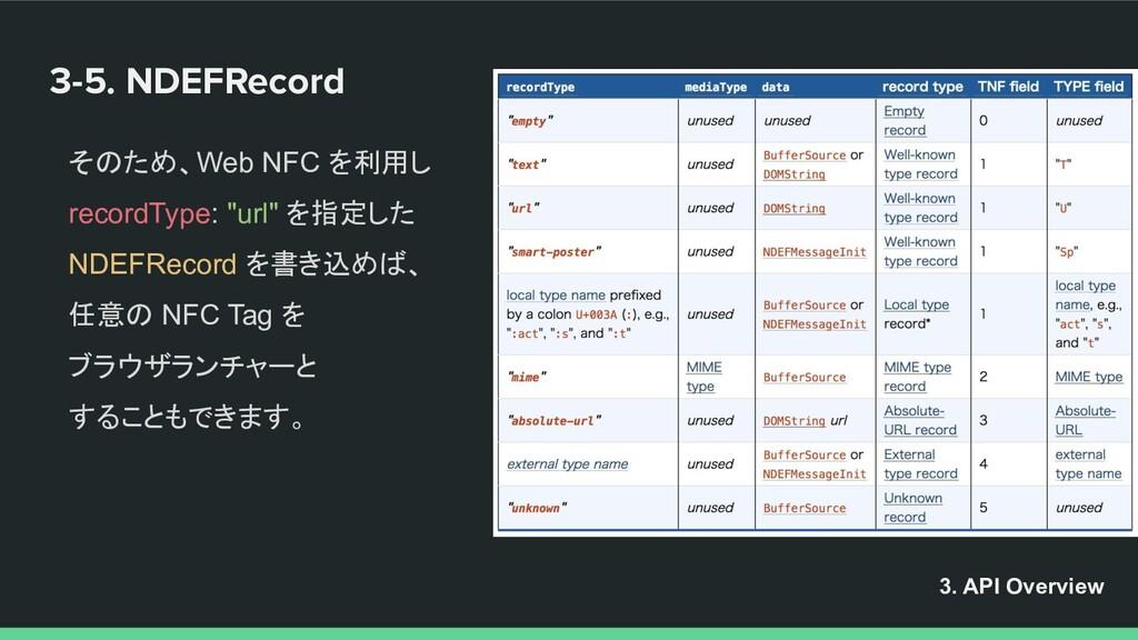 "3-5. NDEFRecord そのため、Web NFC を利用し recordType: ""..."
