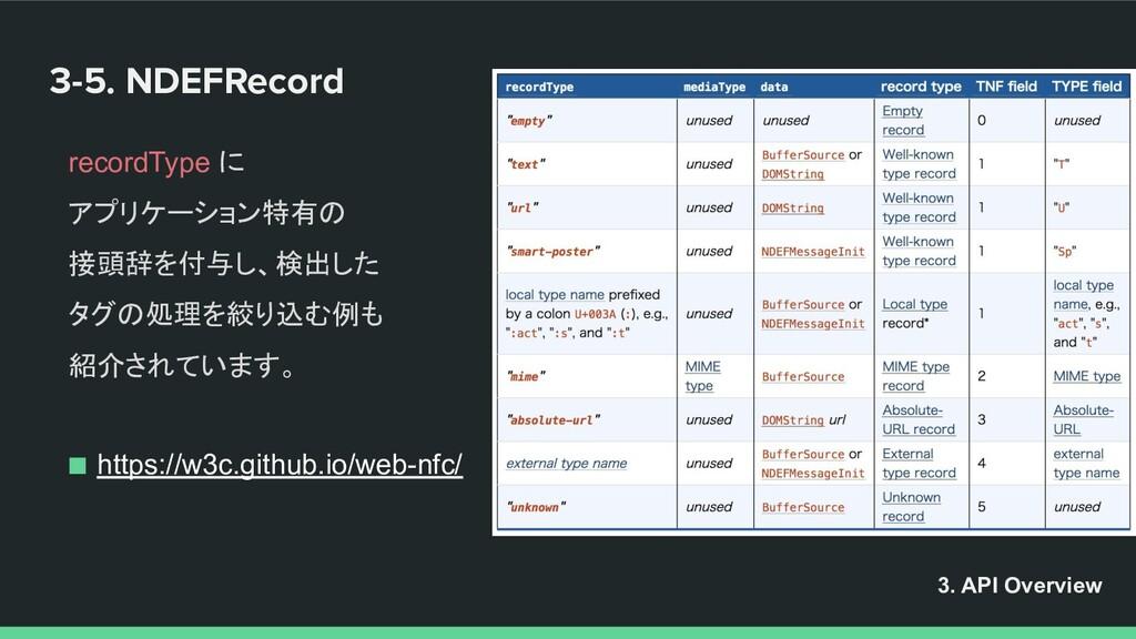 3-5. NDEFRecord recordType に アプリケーション特有の 接頭辞を付与...