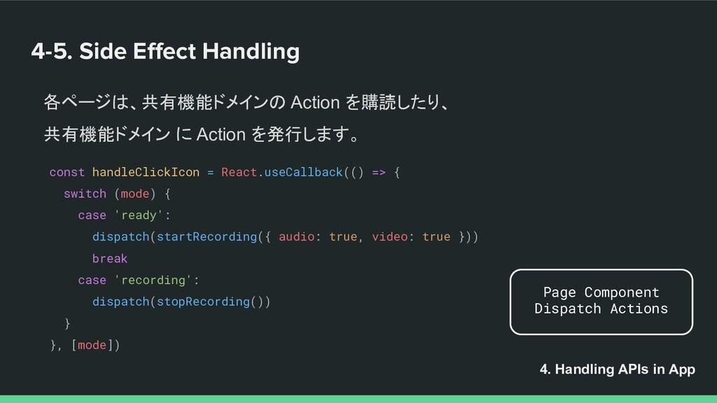 4-5. Side Effect Handling 各ページは、共有機能ドメインの Action...