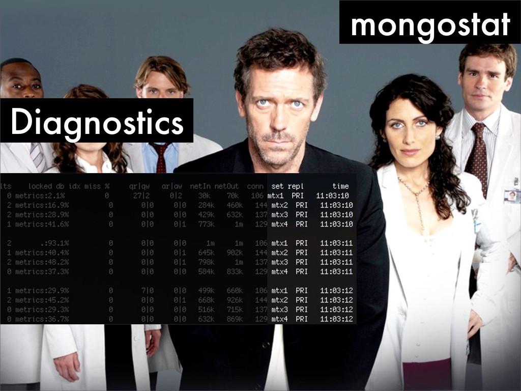 Diagnostics mongostat