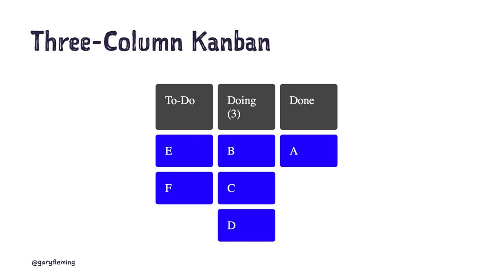 Three-Column Kanban @garyfleming