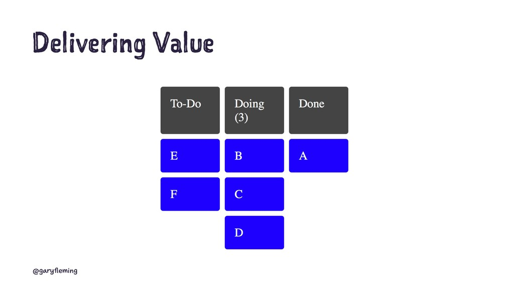 Delivering Value @garyfleming