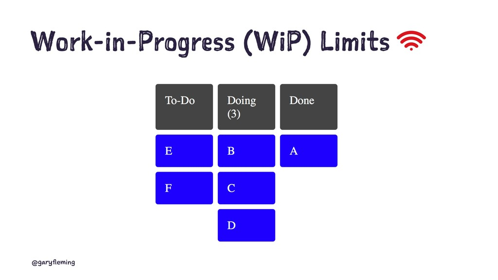 Work-in-Progress (WiP) Limits @garyfleming