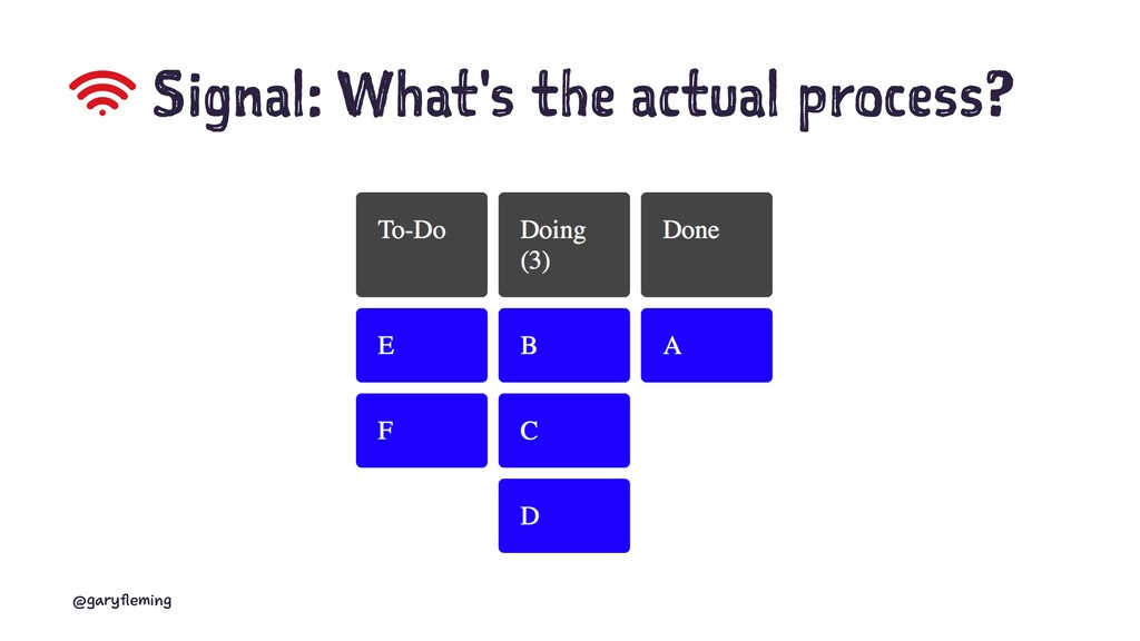 Signal: What's the actual process? @garyfleming