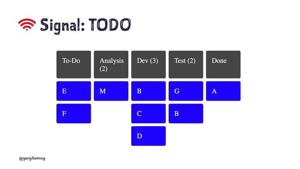 Signal: TODO @garyfleming