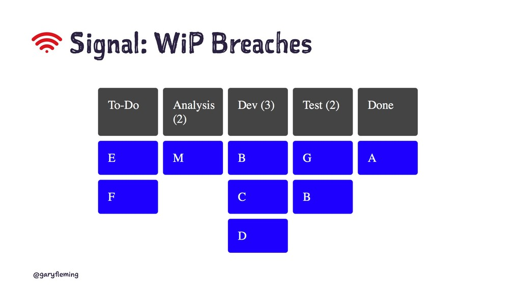 Signal: WiP Breaches @garyfleming
