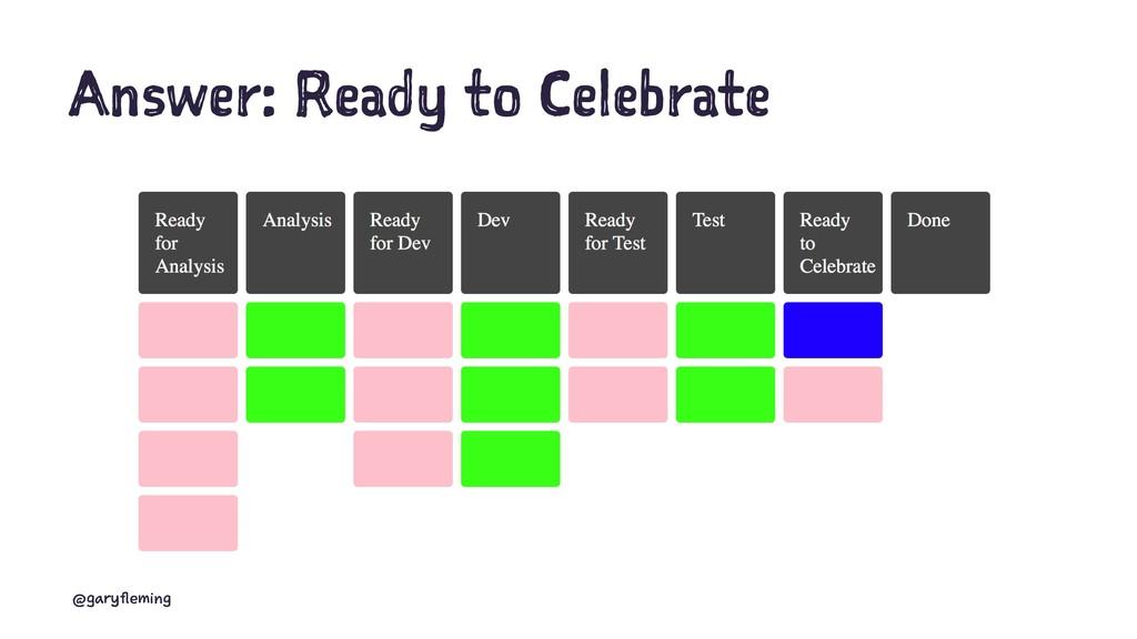 Answer: Ready to Celebrate @garyfleming