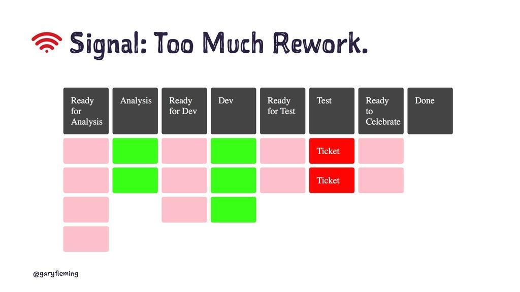 Signal: Too Much Rework. @garyfleming