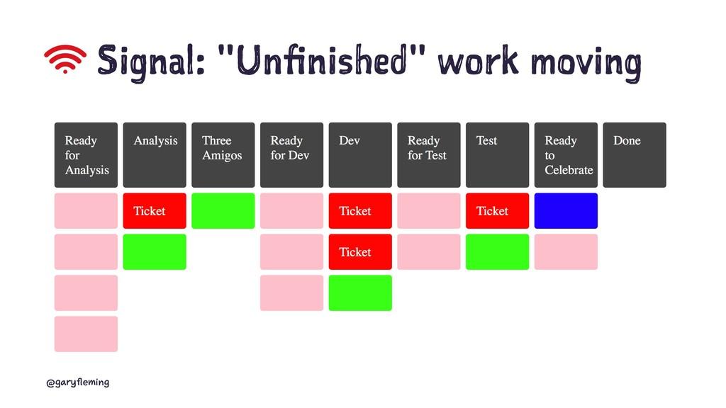 "Signal: ""Unfinished"" work moving @garyfleming"