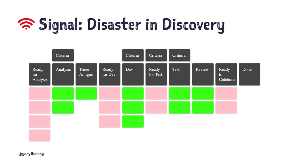 Signal: Disaster in Discovery @garyfleming