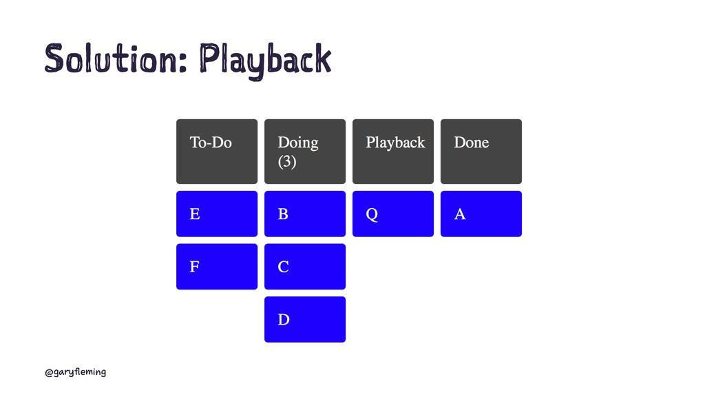 Solution: Playback @garyfleming