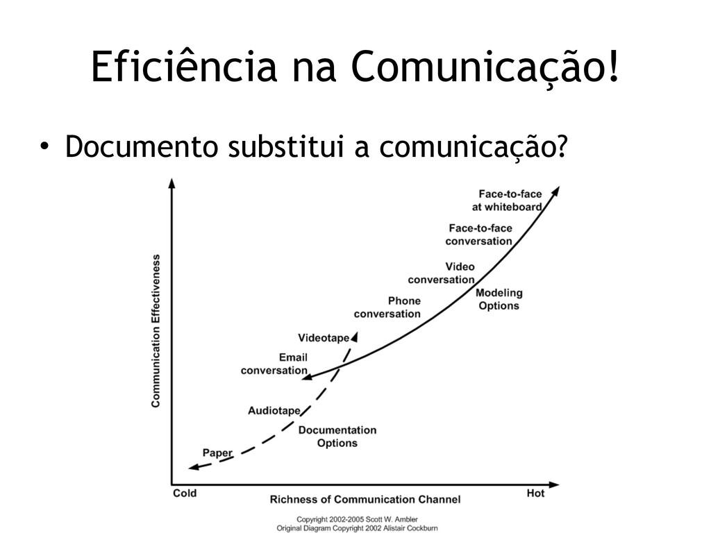Eficiência na Comunicação! • Documento substitu...