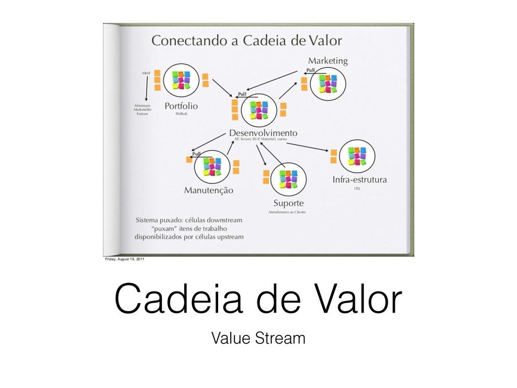 Cadeia de Valor Value Stream