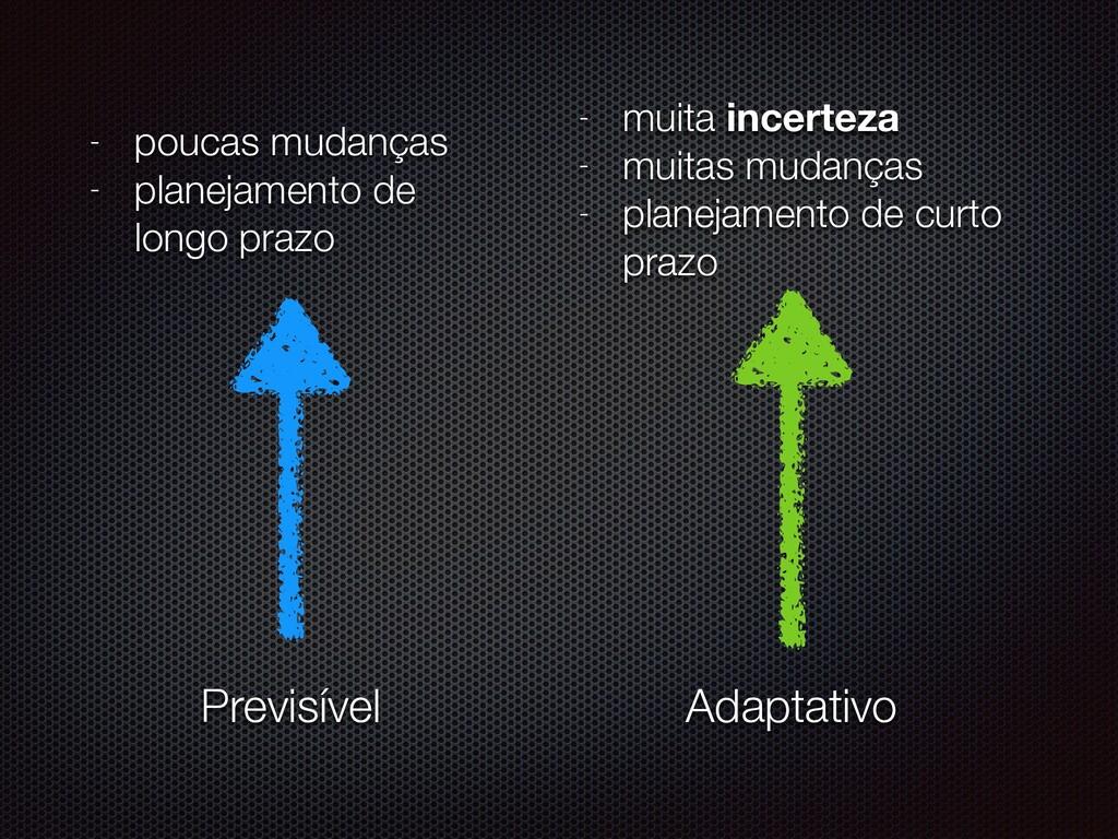Previsível Adaptativo - poucas mudanças - plane...