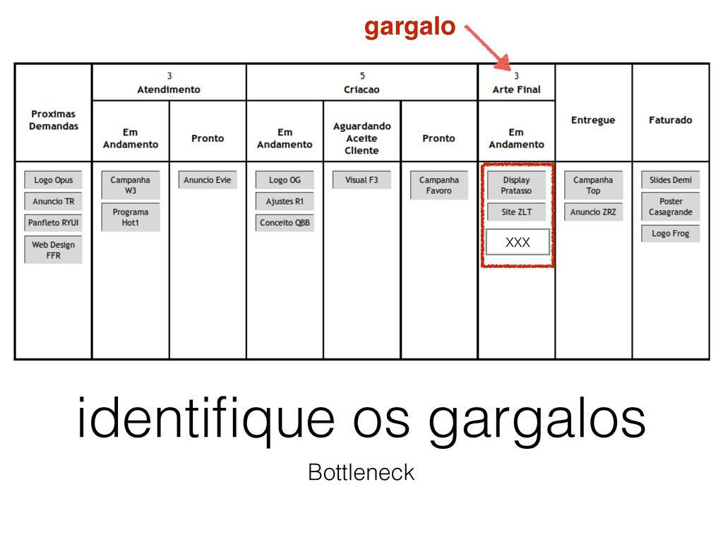 identifique os gargalos Bottleneck XXX gargalo