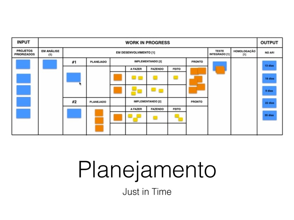 Planejamento Just in Time
