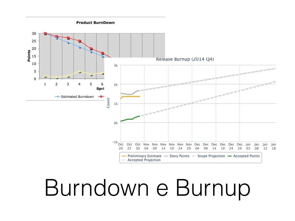 Burndown e Burnup