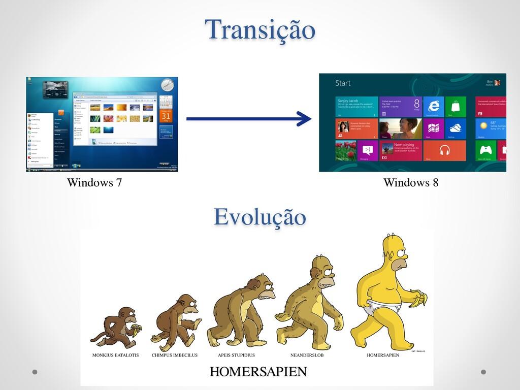 Evolução Transição Windows 7 Windows 8
