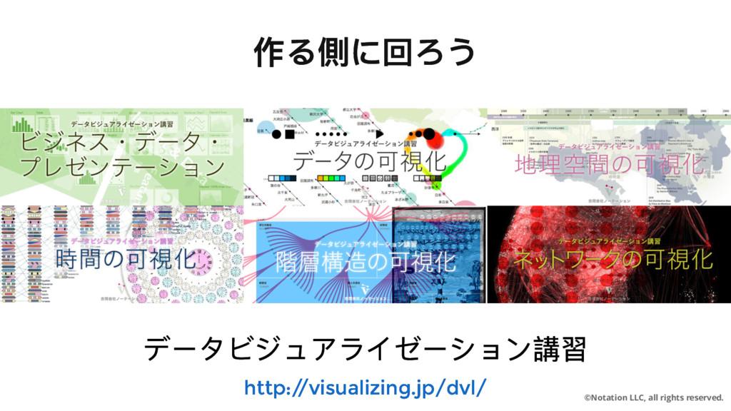 http:/ /visualizing.jp/dvl/ http:/ /visualizing...