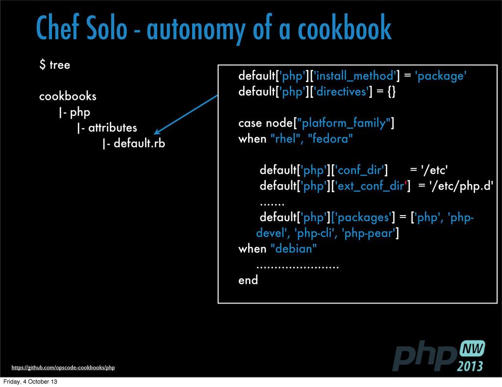 Chef Solo - autonomy of a cookbook https://gith...