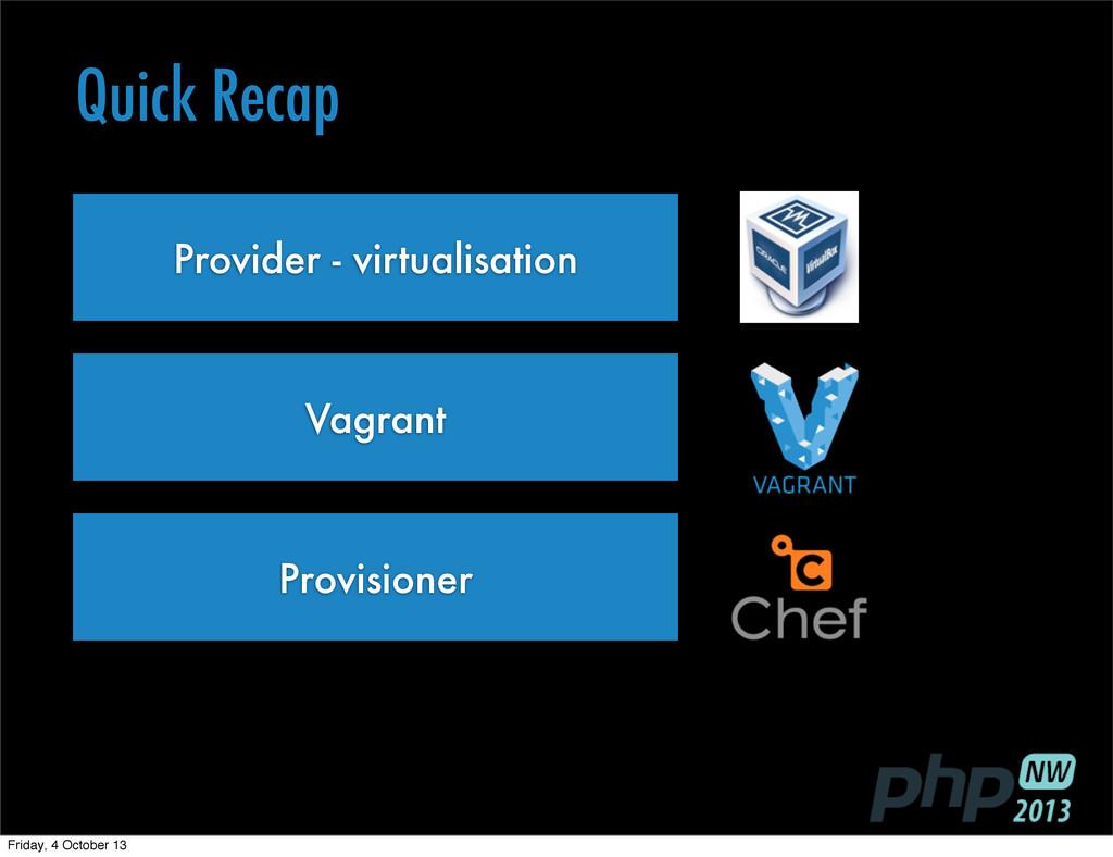 Quick Recap Provider - virtualisation Vagrant P...