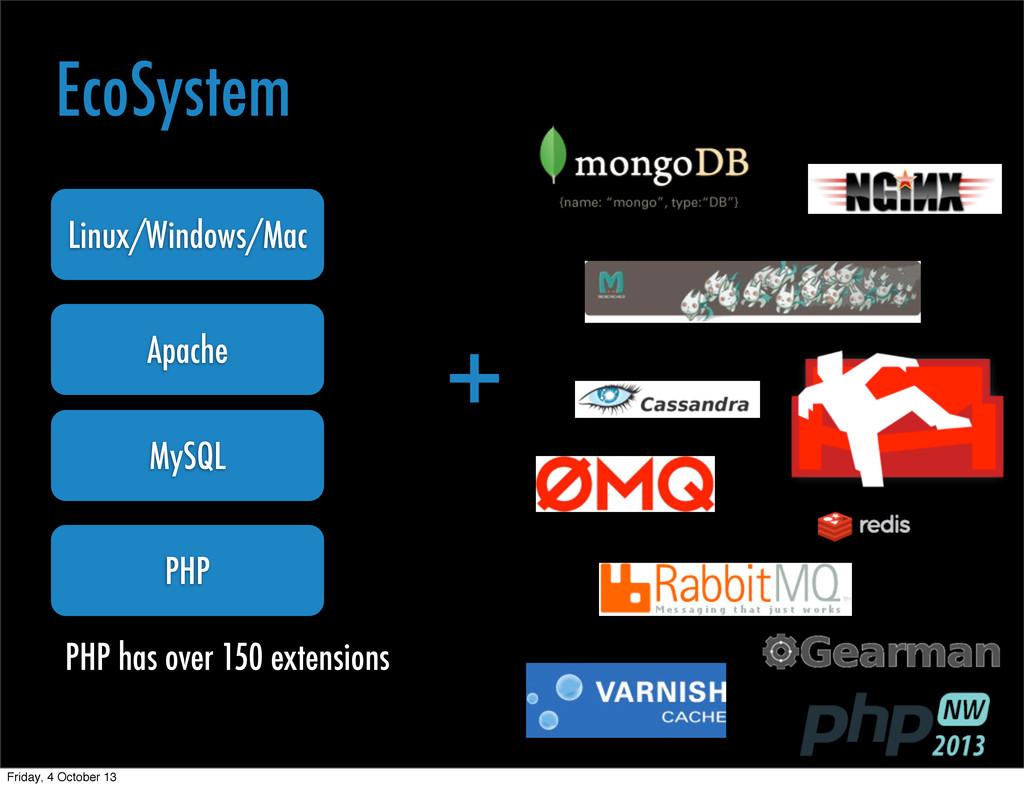 PHP MySQL EcoSystem Linux/Windows/Mac Apache PH...