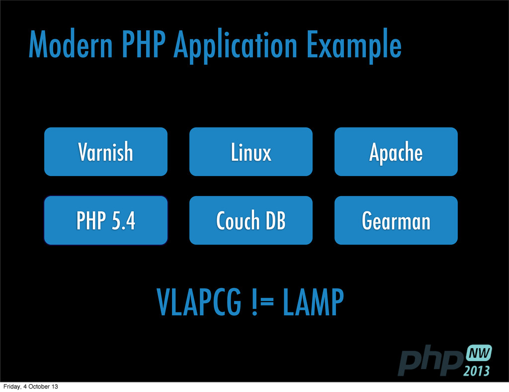 Modern PHP Application Example PHP 5.4 Apache V...