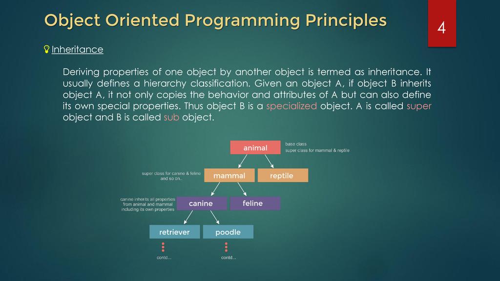 Object Oriented Programming Principles Inherita...