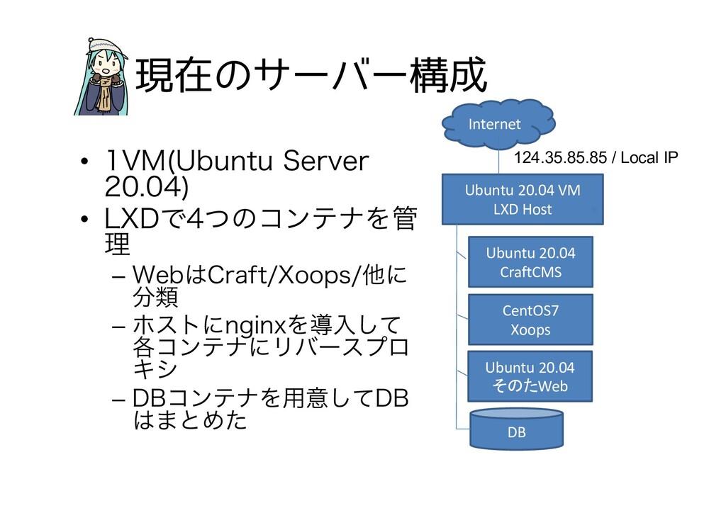 ݱࡏͷαʔόʔߏ Internet Ubuntu 20.04 VM LXD Host Ubu...