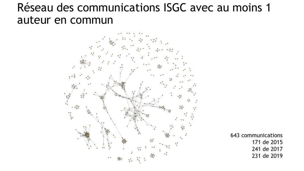 Réseau des communications ISGC avec au moins 1 ...