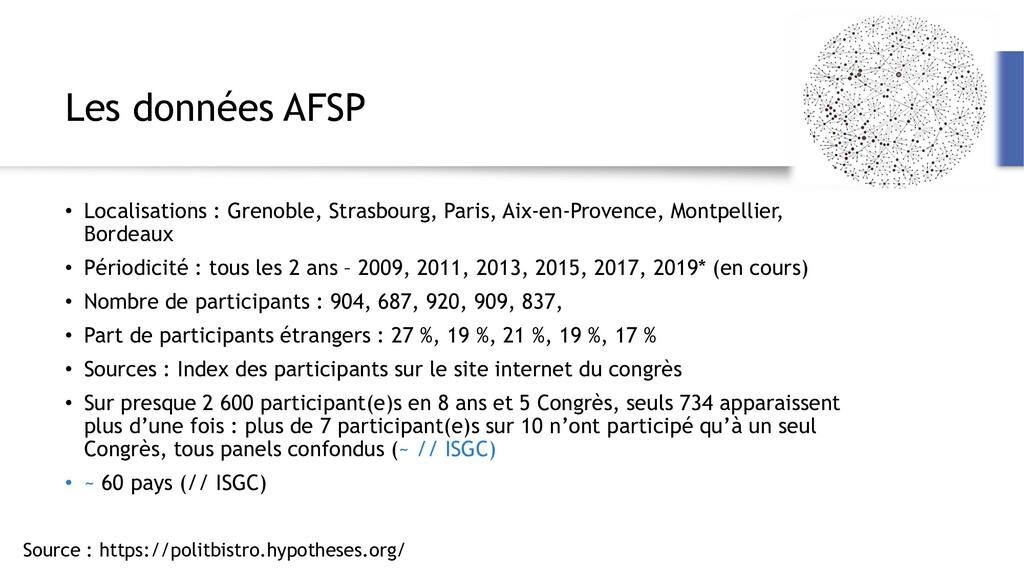 Les données AFSP • Localisations : Grenoble, St...