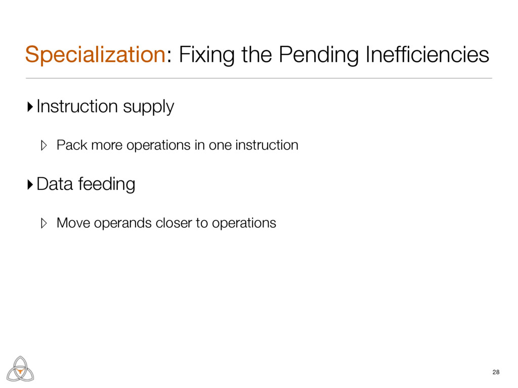 Specialization: Fixing the Pending Inefficiencie...