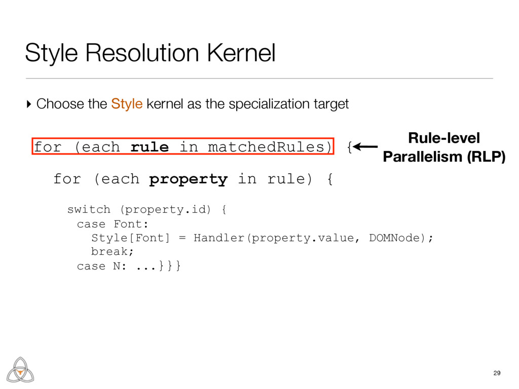 Style Resolution Kernel ▸ Choose the Style kern...