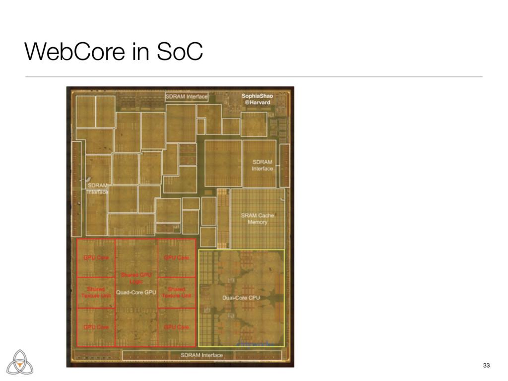 WebCore in SoC 33