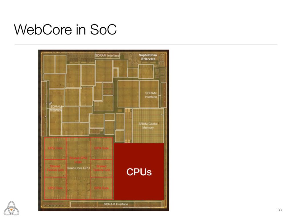 WebCore in SoC 33 CPUs