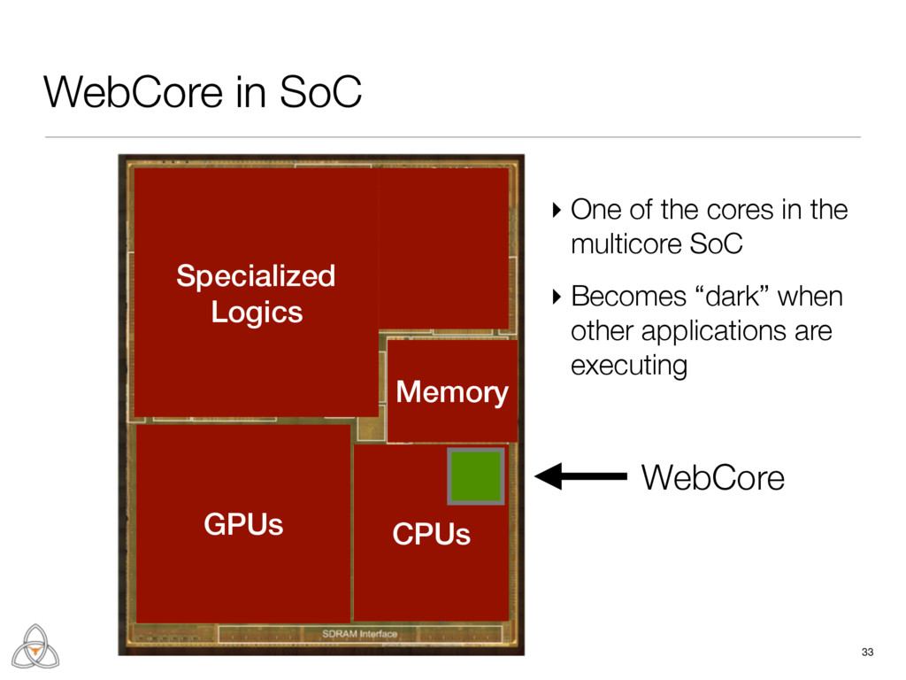 WebCore in SoC 33 CPUs GPUs Specialized Logics ...