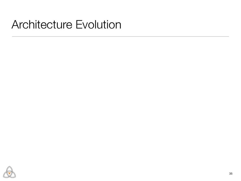 35 Architecture Evolution