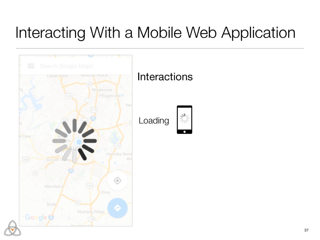 Interacting With a Mobile Web Application 37 Lo...