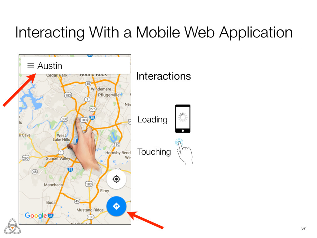 Interacting With a Mobile Web Application 37 Au...