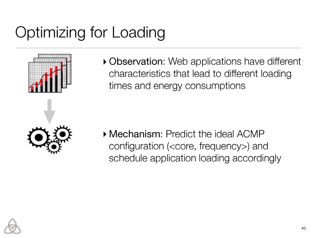 Optimizing for Loading ▸ Observation: Web appli...