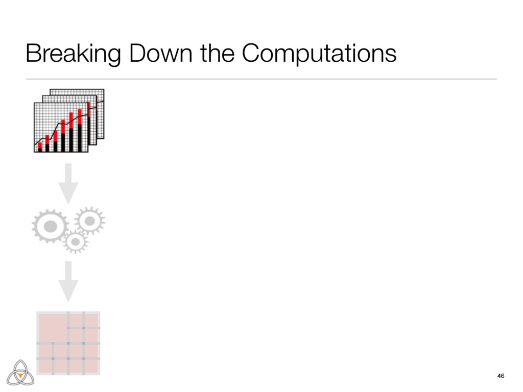 46 Breaking Down the Computations 46